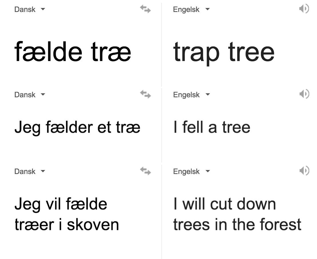 oversæt sætninger fra dansk til engelsk