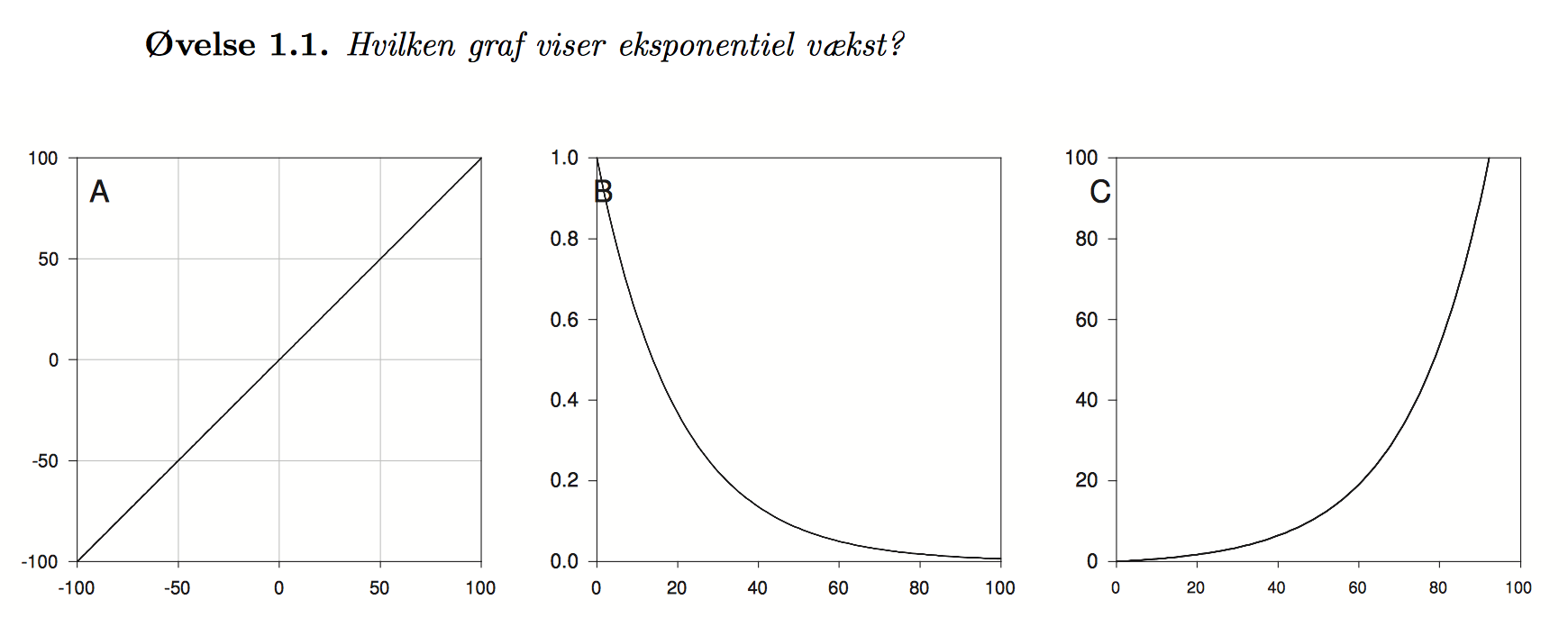 eksponentiel